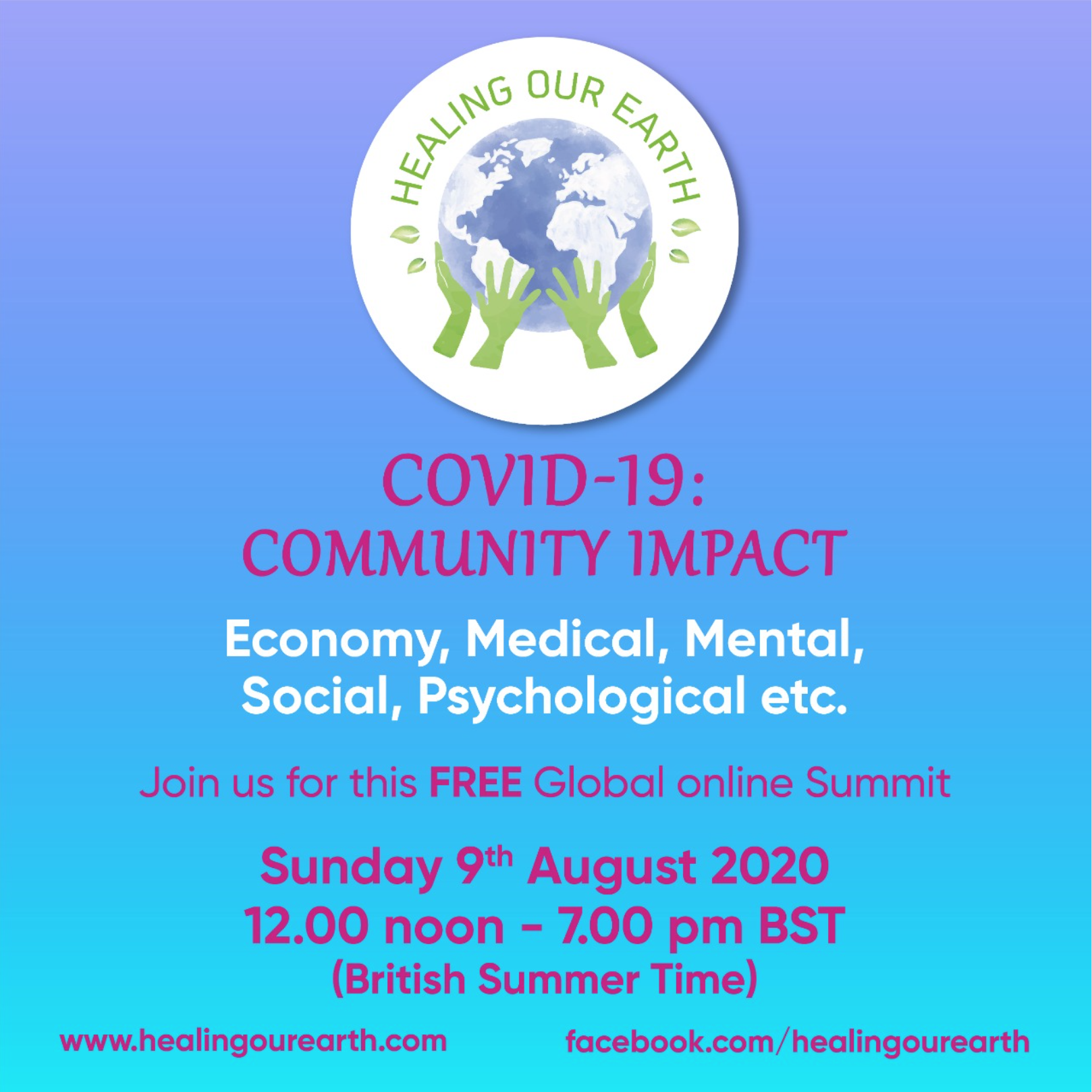 Covid-19 Community Impact. Economy, Medical, Mental, Social, Psychological, etc.